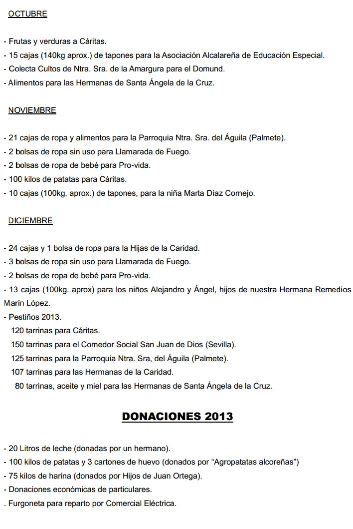 memoria activiades bolsa caridad 2013 - 2
